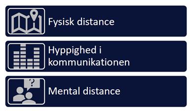 Tre typer distanceledelse